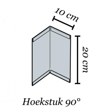 Multi-Edge ADVANCE Afboording Hoekstuk (voor 90º hoeken)